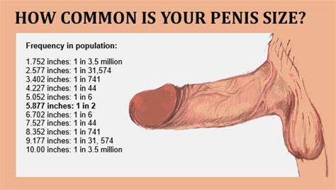 Dick Impressive Sizes Reactions Blacks Frot In The Know