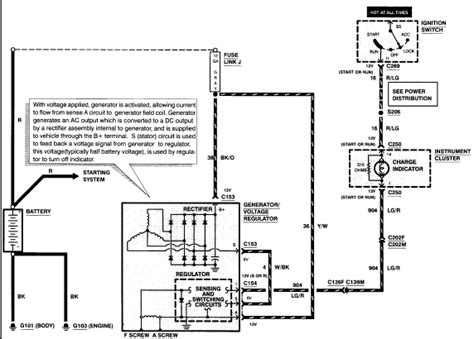 Electrical Wiring Diagram 1996 Ford F 150 by 1996 Ford F150 Electrical Sitting The Crankshaft
