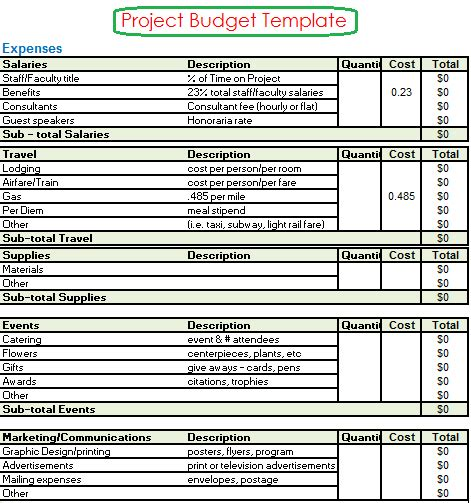 project budget templates  word templates
