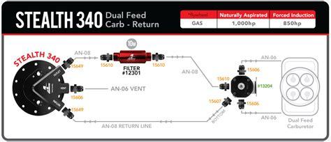 stealth  fuel system diagrams aeromotive