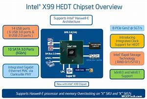 Intel U0026 39 S Flagship Haswell-e Core I7-5960x Processor De-lidded