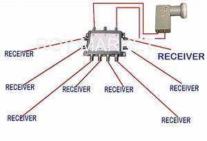 3x8 Satellite Switch Lnb Bell Express Vu Dish Network Bev