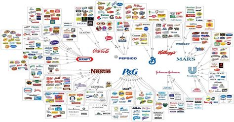 Brands of the world : interestingasfuck