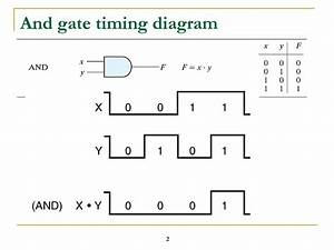 Logic Gates Application  Logic Gate Pdf