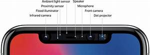 Face Id On The Iphone X Is A Backwards Step In Usability
