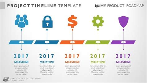 project management infographic timeline template