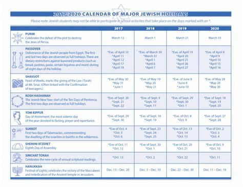jewish holidays calendar jewish holidays