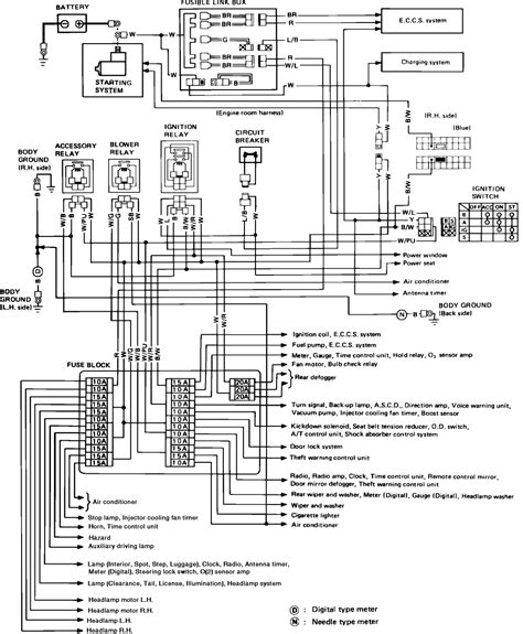 85 300zx Fuse Box by 85 300zx Fuse Box Wiring Diagram