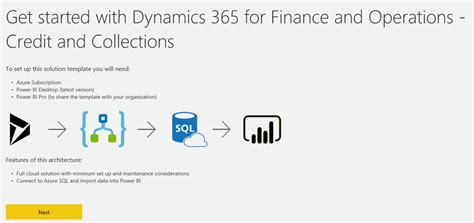 Connect To Power Bi Templates D365 by Applications Templates Without Programming For Microsoft