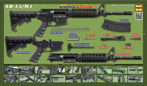 ar 15 cleaning mat od green ar 15 poster tactical atlas