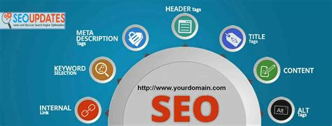 Seo Of A Company by Seo Services India Seo Company India Seo India