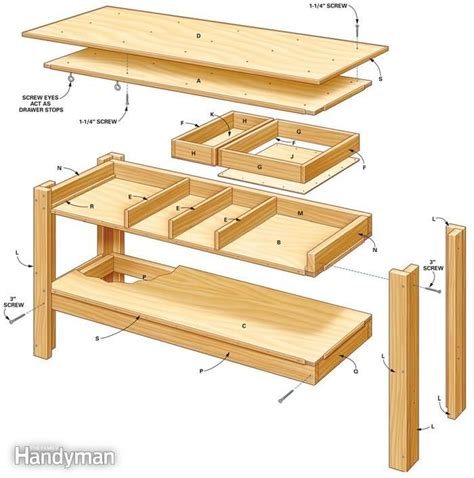 simple workbench plans  family handyman garage workbench  woodworking plans