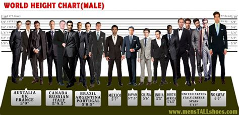 Average Height For Men And Women By Country  Jota Men's