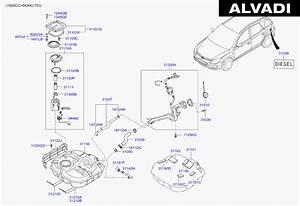 Hyundai Fuel System
