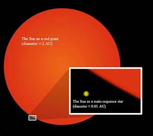 Have Astronomers Found a Red-giant With a Surprise In Its ...