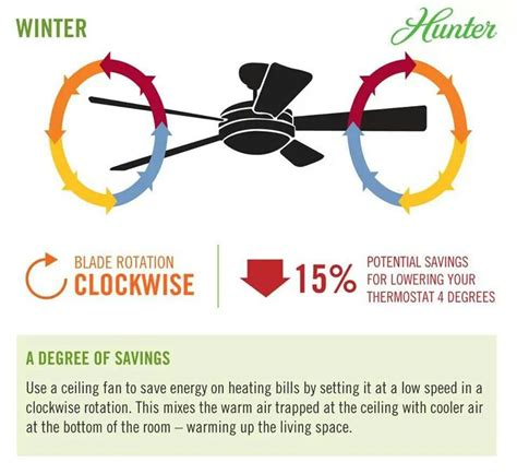 Ceiling Fan Clockwise Or Counterclockwise In Winter by Ceiling Fans Interesting Hints