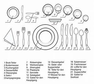 Tisch Richtig Eindecken : osteressen tisch eindecken so macht man es richtig ~ Lizthompson.info Haus und Dekorationen