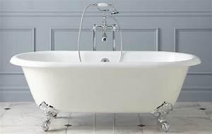 Basic Types Of Bathtubs
