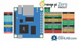 Api Documentation  U2014 Opi Gpio  Orange Pi Zero Rpi Gpio