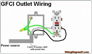 Wiring Diagram Gfi Schematics