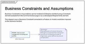 Model Assumptions And Constraints
