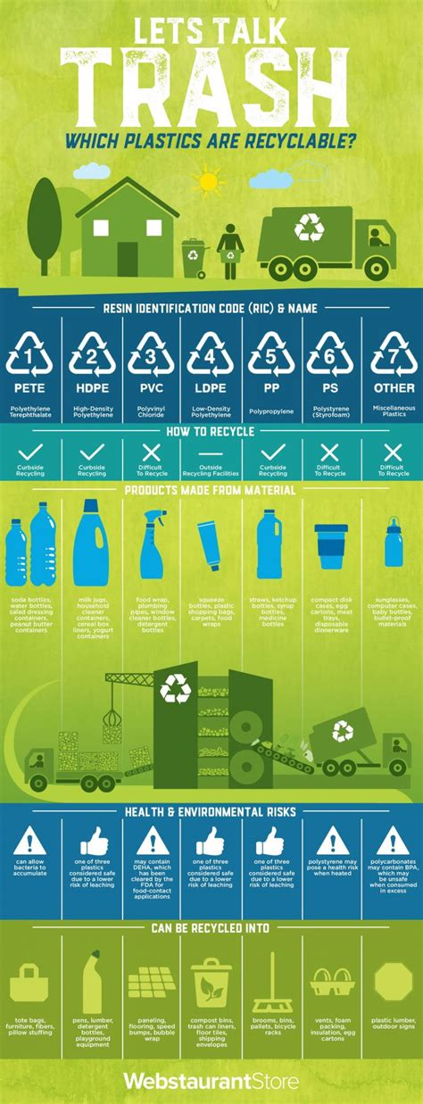clearer picture  plastics plastic recycling library