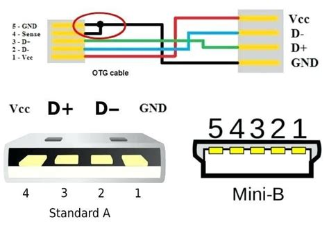Usb Cable Wiring Diagram by Otg Usb Cable Wiring Diagram Usb Power Wiring Diagram