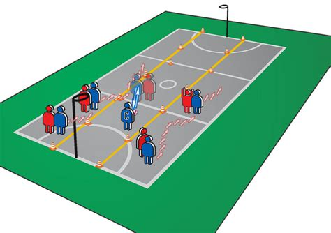 100 teaching netball ks2 high 5 netball