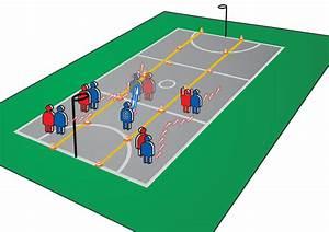 About Netball Training