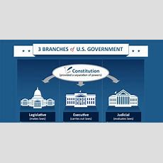 The Myth Of Three Coequal Branches Of Government  The American View