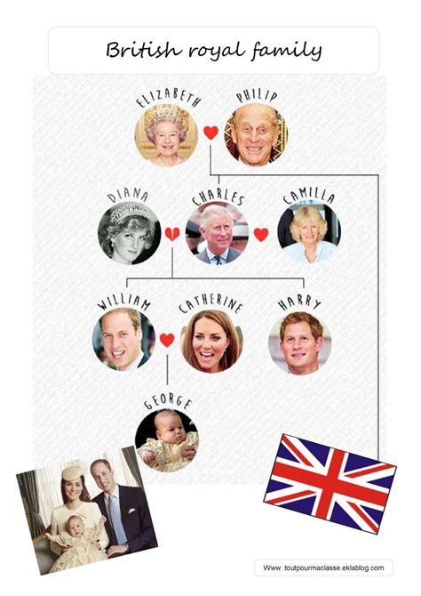 si e social traduction anglais civilisation américaine anglaise anglais