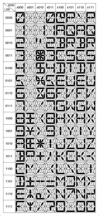 quick start driving 14 segment displays with the max6954 application note