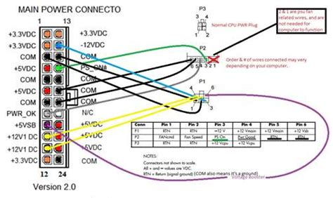 Dell Laptop Power Supply Wiring Diagram by Dell Optiplex 3020 Power Supply Pinout Dell Photos And