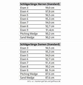 Golfschläger Länge Berechnen : golfschl ger l nge und fitting golf ~ Themetempest.com Abrechnung