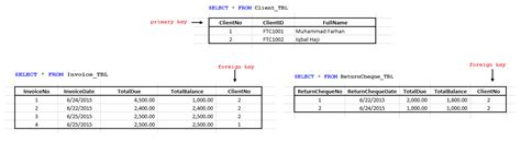 sql join 2 tables sql server 2008 r2 how get the sum of two tables value