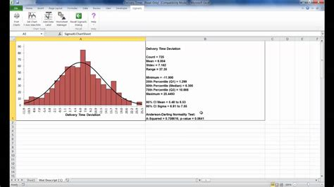 display histograms process capability reports  excel