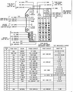 Need 1994 Fuse Diagram  No Owners Manual