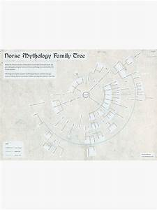 U0026quot Norse Mythology Family Tree  Infographic  U0026quot  Poster By