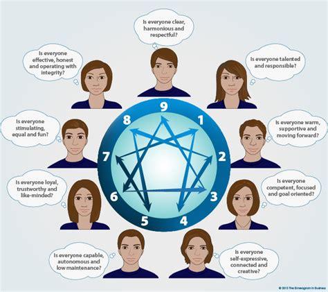 teams  enneagram  business