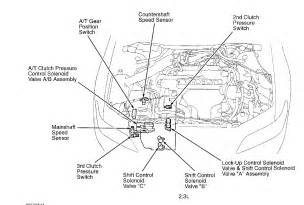 2000 honda odyssey starter what is this solenoid honda tech honda forum discussion