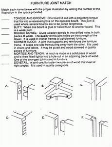 26 Amazing Woodworking Tools Worksheet egorlin com