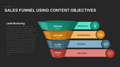 sales funnel powerpoint template  content objectives
