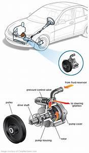 2010 Toyota Corolla Steering Parts Diagram  U2022 Wiring Diagram For Free