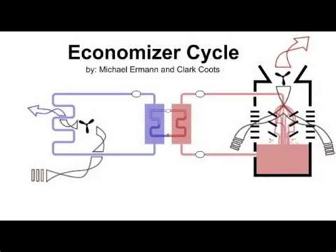 Powerpoint Hvac Wiring Diagram by How Air Conditioning Works Animation Part 2 Of 3 Heating