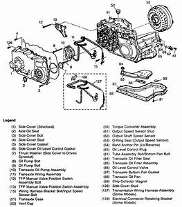 Where Is The Port For Adding Automatic Transmission Fluid