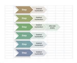 Excel Flowchart Template 40 Flow Chart Templates Free Sle Exle Format Free Premium Templates