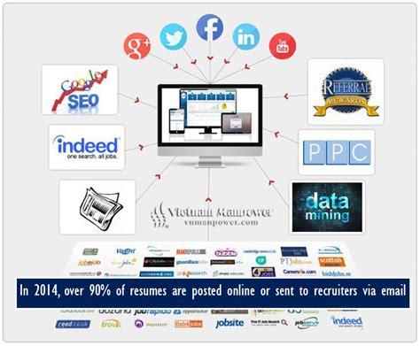is social media killing the recruitment agencies