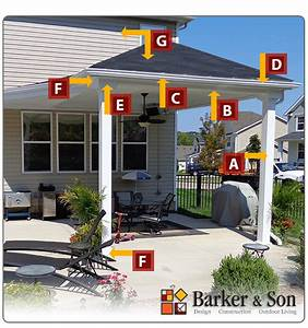 St  Louis Patio Covers  U0026gt  U0026gt  Call Barker  U0026 Son At 314