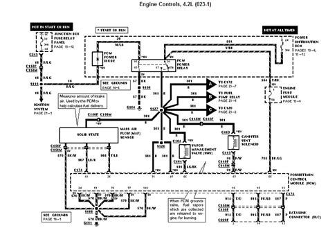 97 Explorer Engine Wiring Harnes by I Find An Engine Wiring Diagram For A 1998 Ford F 150 4 2