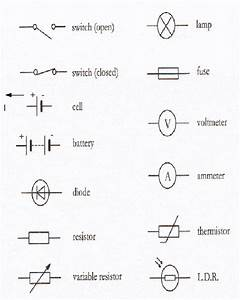 Commonly Used Circuit Symbols
